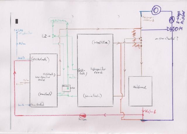 Frage an Technikfüchse & Ingenieure: Funktionsweise eines ...